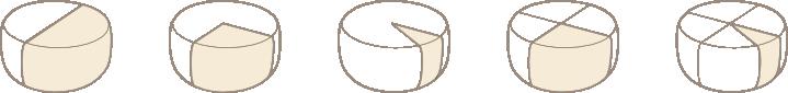 Porzionatura